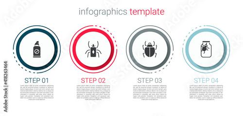 Set Spray against insects, Beetle bug, Mite and Spider jar Tapéta, Fotótapéta