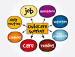 Childcare Worker mind map, concept for presentations and reports
