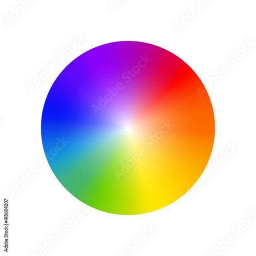 Fotografie, Obraz RGB color wheel spectrum selector picker