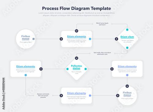 Fotografiet Modern infographic for process flow diagram