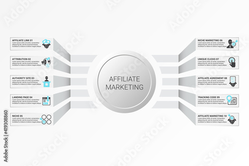 Infographic Affiliate Marketing template. Icons in different colors. Include Affiliate Link, Attribution, Authority Site, Landing Page and others.