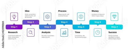 Obraz Step infographic. Flow process diagram in blue colors, creative business graph chart, timeline finance horizontal banner. Project stages planning visualization. Vector modern template - fototapety do salonu