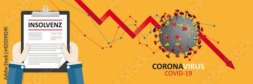 Insolvenz wegen der Coronaviruspandemie Fotobehang