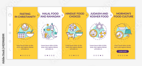 Food restrictions in religion onboarding vector template Fototapete