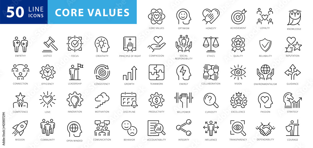 Fototapeta Set of icons core values. 29 vector images with editable stroke. Includes such qualities as performance, passion, diversity, exceptional, innovative, accountability, will to win, empathy, open-minded