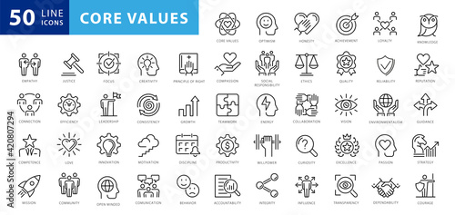 Obraz Set of icons core values. 29 vector images with editable stroke. Includes such qualities as performance, passion, diversity, exceptional, innovative, accountability, will to win, empathy, open-minded - fototapety do salonu