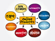 Online Predators mind map, concept for presentations and reports