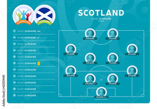 Scotland line-up Football 2020 tournament final stage vector illustration Fotobehang