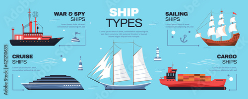 Ship Types Infographics