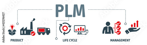 Photo Banner of  product lifecycle management - PLM - vector illustration concept with