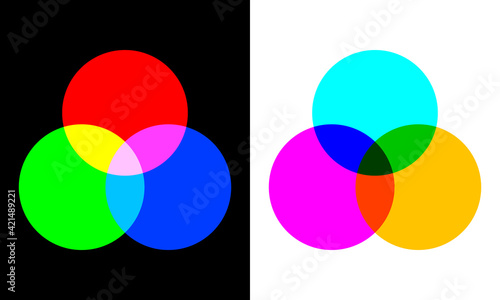 Fototapeta Color wheel palette.  RGB color model with Intersecting red, green and blue circles. Mixing mode difference. obraz