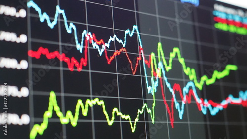 World GOLD Spot Stock market graph indicator on monitor. Gold graph on digital screen monitor for invester analysis. trading gold spot on stock market. Gold Investing Finance and Economic concept.
