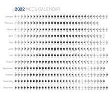 Moon Lunar Calendar Monthly Cycle Planner Design. 2022 Year Astrological Calendar Banner, Poster, Card Editable Template, Moon Schedule On White Background Vector Illustration