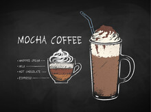 Chalked Illustration Of Mocha Coffee Recipe