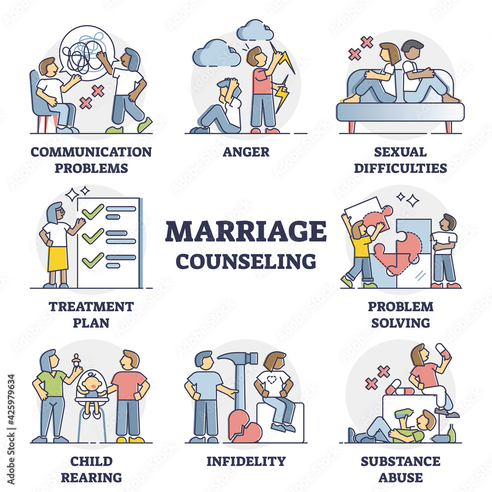 Fototapeta Marriage counseling and relationship problem causes collection outline set