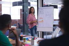 Mixed Race Businesswoman Standing At Whiteboard Giving Presentation To Diverse Group Of Colleagues
