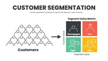 Customer Segmentation Value Matrix Illustration Concept With Icon Design For Customer Analysis And Grouping The Target In Your Market. A Presentation Has 4 Elements; Disengaged, Star, Light And New.