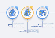 Hybrid Event Benefits Vector Infographic Template. Better Reach, Engaging Data Presentation Design Elements. Data Visualization With 3 Steps. Process Timeline Chart. Workflow Layout With Linear Icons
