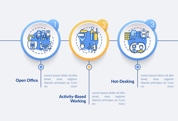 Future office conditions vector infographic template. Activity-based working presentation design elements. Data visualization with 3 steps. Process timeline chart. Workflow layout with linear icons