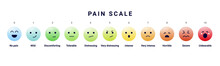Pain Measurement Scale - Medical Pain Test Going From 0 To 10 Measuring Emotion And Degree Of Pain. Vector Illustration.
