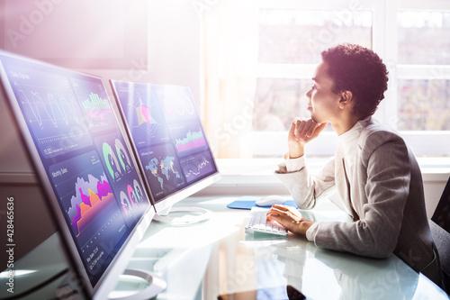 Financial Business Analytics Data Dashboard