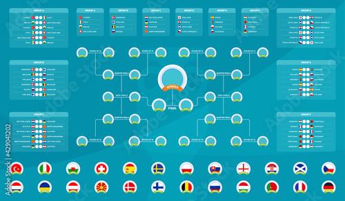 Billede på lærred European 2020 Match schedule, tournament bracket
