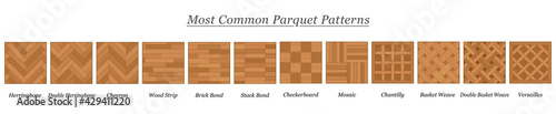 Fotografie, Obraz Most common parquet patterns, parquetry types and models, wooden floor plates with names - isolated vector illustration on white background