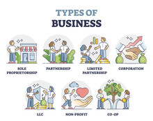 Types Of Business As Various Company Partnership Models Outline Collection Set. Corporate Strategy With Sale Styles Vector Illustration. Educational Proprietorship, LLC, Non Profit And Co-op Examples.