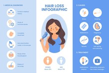 Flat Hand Drawn Hair Loss Infographic Template_3