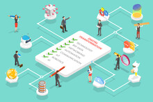 3D Isometric Flat Vector Conceptual Illustration Of Digital Transformation Areas Which Are Big Data, Networking, Automation, Communication, IoT, Robotics, AI.