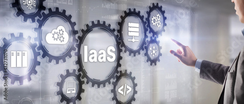 Tela IaaS Infrastructure as a service cloud computing service model
