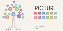 Picture Vector Infographic Tree. Line Icon Style. Picture Related Icons Such As Tv Table, Castle, Museum, No Food, Video Camera, Bird Cage, Photographer, Diaper, Placeholder