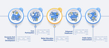 Digital Inclusion Benefits Vector Infographic Template. Digitalization Presentation Design Elements. Data Visualization With 5 Steps. Process Timeline Chart. Workflow Layout With Linear Icons
