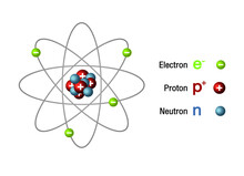 3d Illustration Rutherford's Model Shows That An Atom Is Mostly Empty Space, With Electrons Orbiting A Fixed, Positively Charged Nucleus In Set, Predictable Paths.