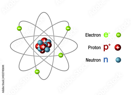Murais de parede 3d illustration Rutherford's model shows that an atom is mostly empty space, with electrons orbiting a fixed, positively charged nucleus in set, predictable paths