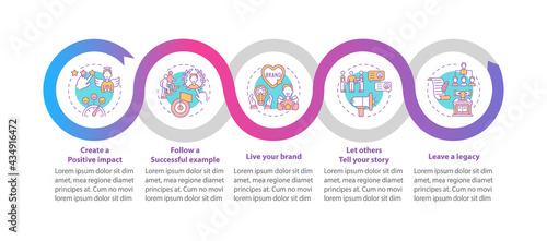 Fotografia Personal branding rules vector infographic template