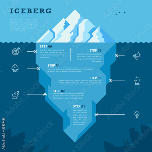 Stampa su Tela Infographic design template. Iceberg concept with 6 steps