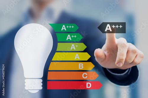 Valokuva Light bulb with a+++ performance class European energy efficiency label