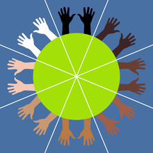 Different Colors Hands Diverge Radially From Circle Center. Sphere Divided Into 8 Sectors. 4 Human Races And 8 Hands Pairs. Hands With Palms Up. Green Circle As Environmentally Friendly Planet Symbol.