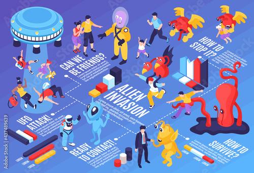 Tela Alien Invasion Infographics Layout