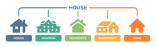 House Icons Set. Including House, Mansion, Residence, Dormitory And Home Vector Icon.