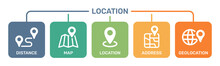 Navigation Or Location Icon Set. Gps Direction Vector Illustration. Locate Pin Position Concept.