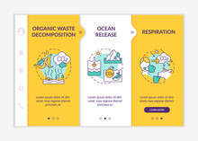 Natural Carbon Dioxide Sources Onboarding Vector Template. Responsive Mobile Website With Icons. Web Page Walkthrough 3 Step Screens. Organic Waste Decomposing Color Concept With Linear Illustrations