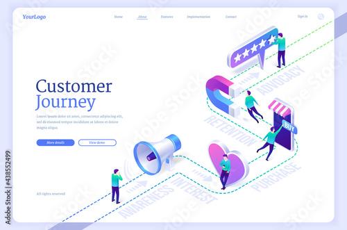 Stampa su Tela Customer journey banner