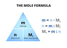 The Mole Formula Triangle Or Pyramid Isolated On A White Background. Relationship Between Moles, Mass, And Molar Mass With Equations. Mass-mole Calculation – N=m/Mr. Triangle Used In Chemistry.