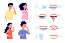 Brushing Teeth Instruction. Toothbrush, Baby Clean Tooth. Dental Care Technique, Stomatology Health. People Hygiene For White Smile Utter Vector Poster
