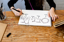 Young Girl Making A Sketch At Solar System