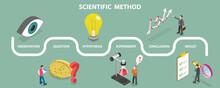 3D Isometric Flat Vector Conceptual Illustration Of Scientific Method, Process Of Acquiring Knowledge