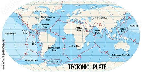 Obraz na plátně World Map Showing Tectonic Plates Boundaries