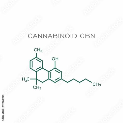 Canvas Print Cannabinoids canabis pharmaceutical